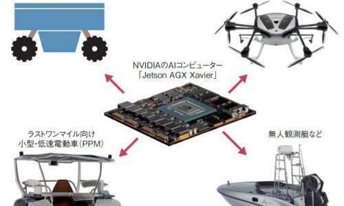 【企業・自動運転】ヤマハ発、「自動運転は無人機から」