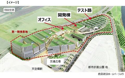【企業・話題・自動運転】デンソー、羽田空港跡地に自動運転技術の試作開発・実証を行なう新拠点を2020年6月開設