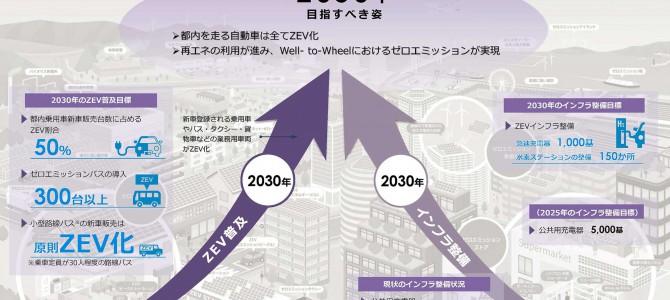 【施策・インフラ】東京都「ZEV普及プログラム」に電気自動車ユーザー目線で5つの提言