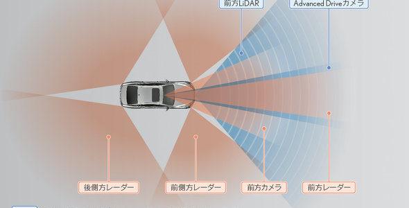【企業・次世代モビリティ】「幸せの量産」に向けて、自動運転からウーブンシティーに広がるトヨタの試み